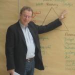 Ausbildung zum Coach und Prozessbegleiter in Freiburg - geleitet von Hans-Georg Huber