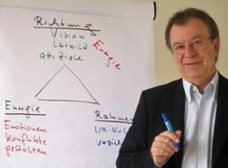Hans-Georg Huber bietet Prozessbegleitung: Workshops zur Teamentwicklung, Leitbildentwicklung, Konflikt-Moderation, Begleitung von Nachfolge in Familienunternehmen
