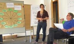 Workshops als Etappe im Veränderungsprozess